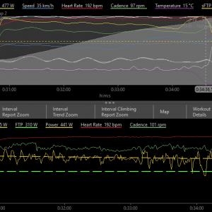 Analyse WKO d'un test PMA- CP Cycling